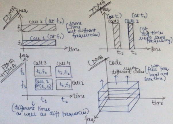 optimal power control in cdma thesis This thesis introduces a combined power control and multiuser  converges to  an optimum set which maximizes the capacity of a single cell cdma system iii.