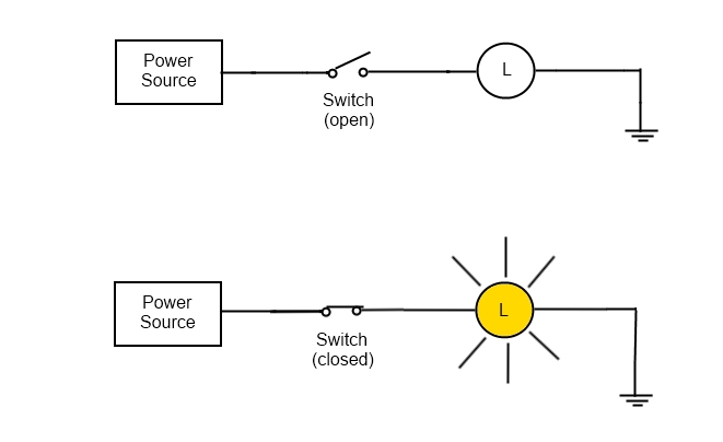 turning light on using microcontroller