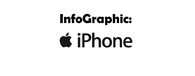 Logo Apple iPhone