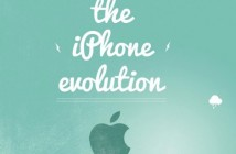 Evolution-of-the-iPhone-an-Infographic