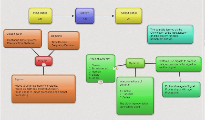 three domain system of classification essay There are three distinct domains in biology they do an excellent job of making it easy to understand what goes under that domain there is the archaea , the bacteria , and the eukarya .