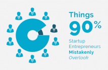 Things 90% Startup Entrepreneurs Mistakenly Overlook-1v3