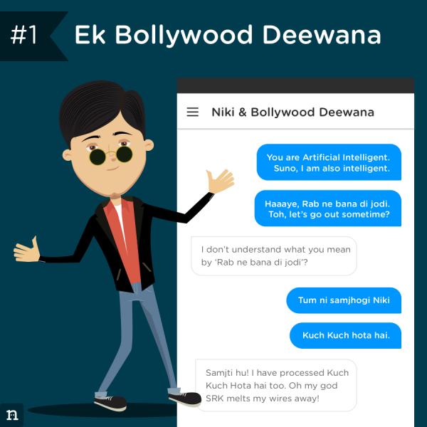 Bollywood Deewana-2