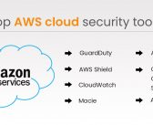 How to Leverage the Built-in Features of Amazon Cloud Security